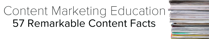 contentmarketingeducation