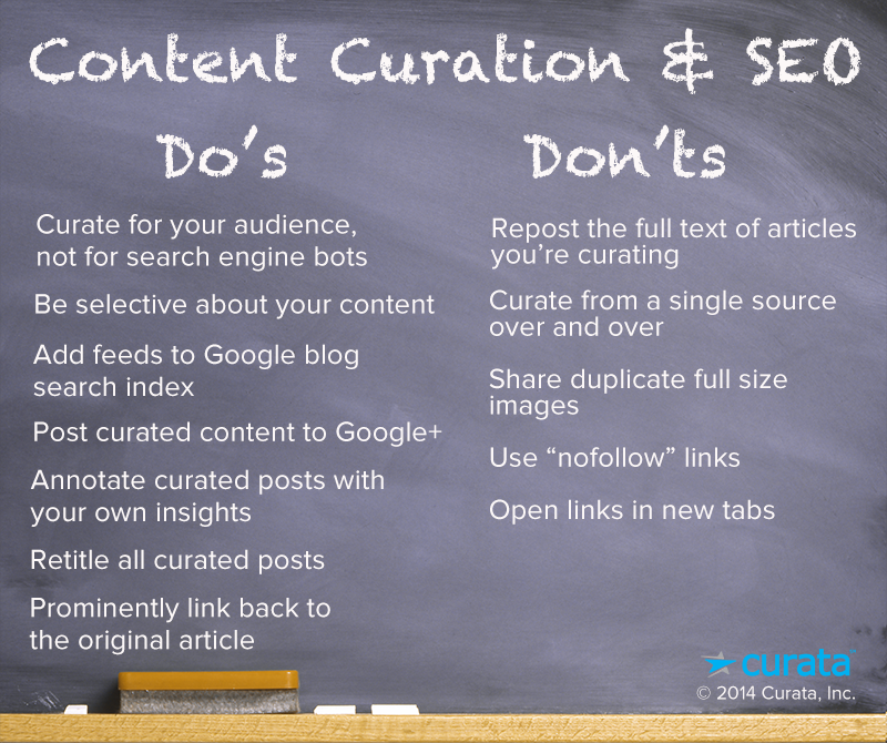 Content Curation SEO Dos and Don'ts