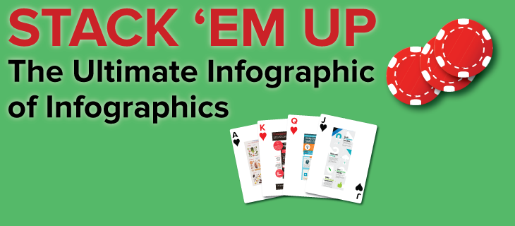 Content Marketing Infographics: The Ultimate List [Infographic]