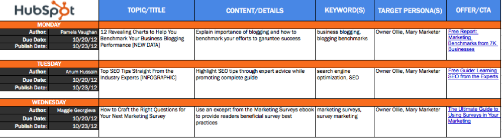 Editorial Calendar Templates For Content Marketing The Ultimate List - Content marketing schedule template