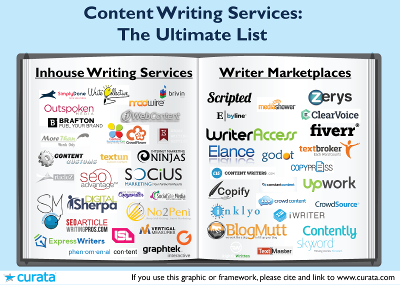writing-services