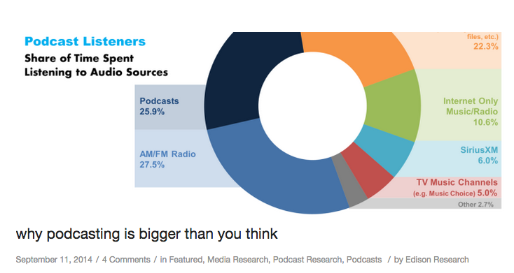 Podcast_listeners