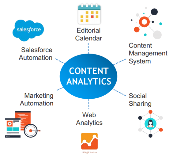 Content_analytics_diagram