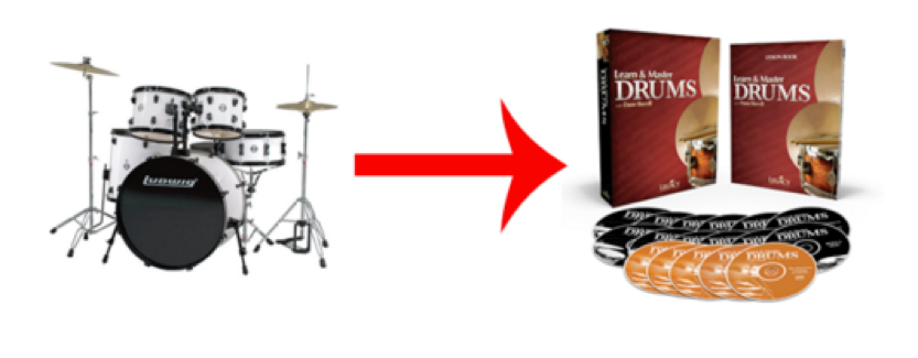 Sample niche: drum sets + value added upsell idea: drum lessons