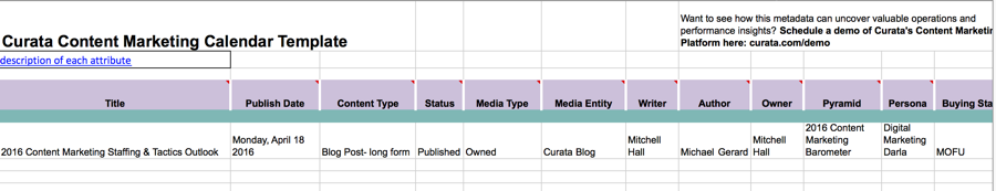 How To Develop A Content Marketing Plan With Templates Curata Blog - Content strategy template