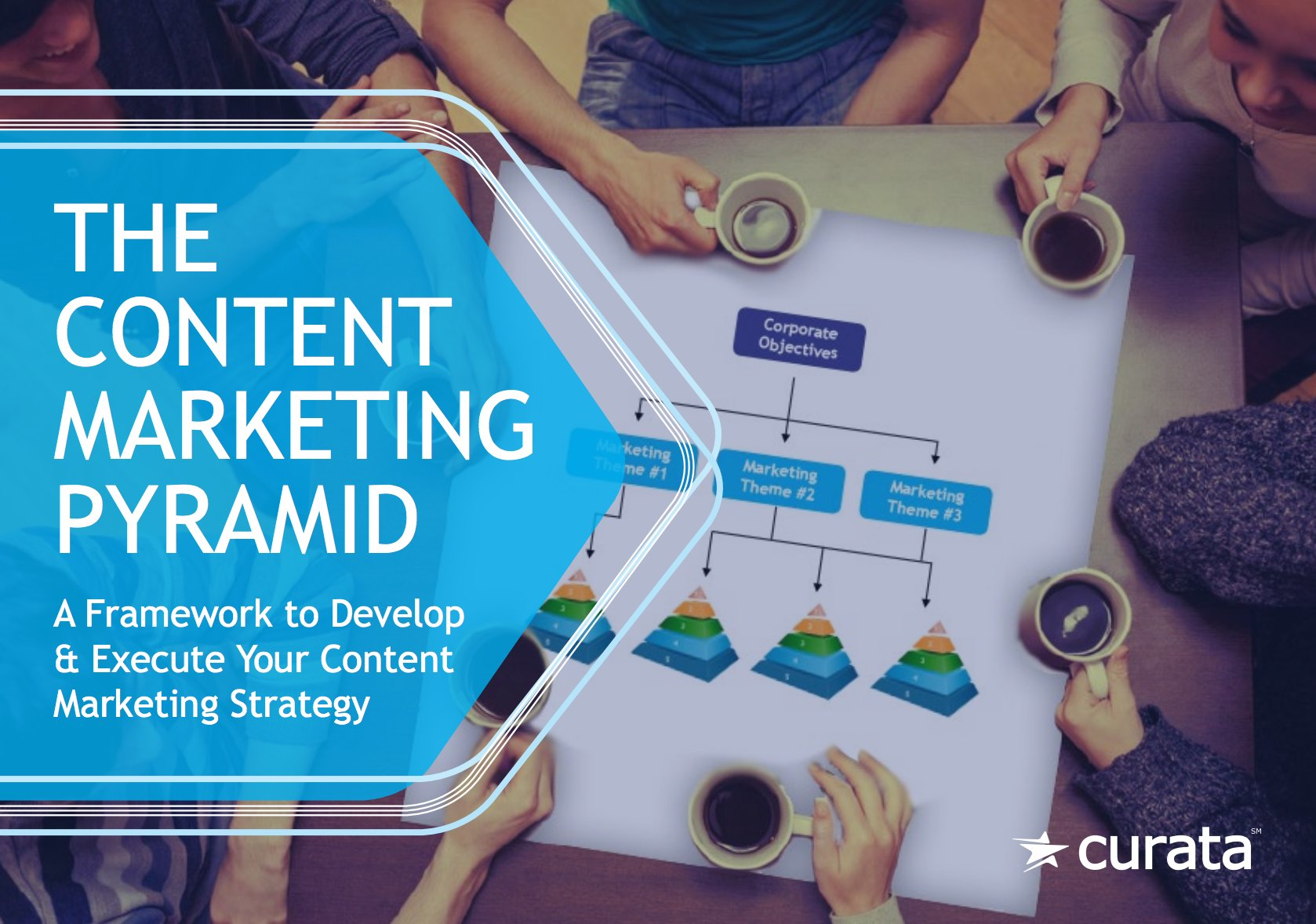 The Content Marketing Pyramid: