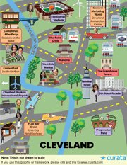 Content Marketing World: What is There to Do in Cleveland?