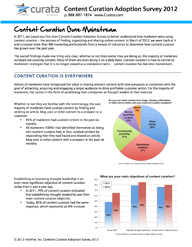 Content Curation Adoption Survey 2012 Report