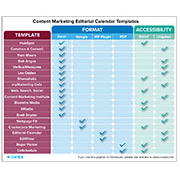 Content Marketing Editorial Calendar Templates: The Ultimate List