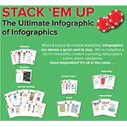 Content Marketing Infographics: The Ultimate List